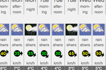 screencapture of weather for Tuesday and Wednesday taken Saturday 26, September, 2015